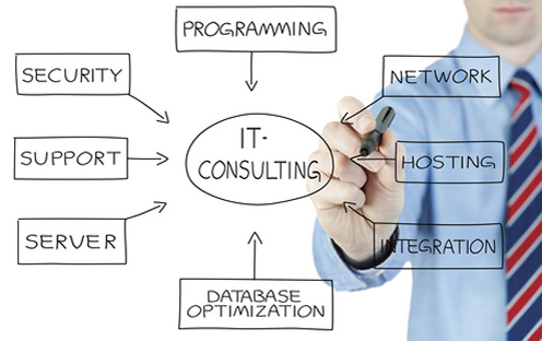 consulting-it-outsourcing-main
